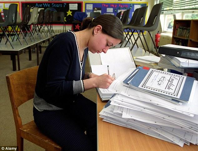 nauczyciel marking books